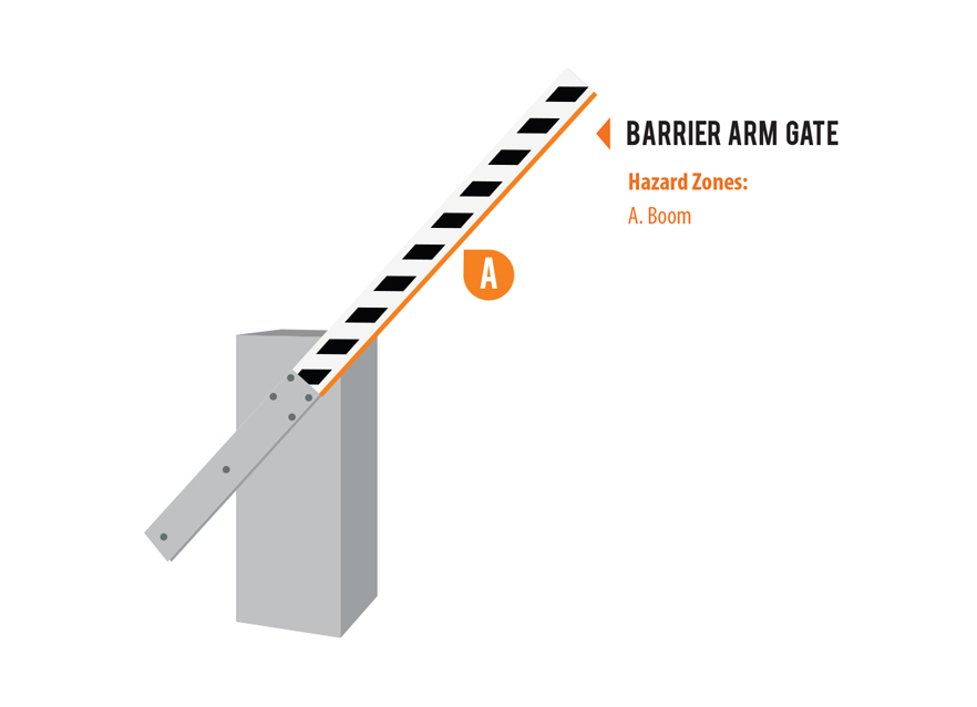 Milleredge gate pros barrier arm