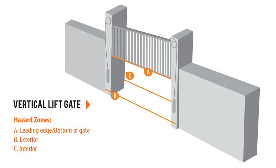 Industrial Lift Gate : Milleredge gate pros motorized vertical lift