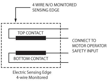 milleredge sensing edges how sensing edges work basic motor control circuit diagram